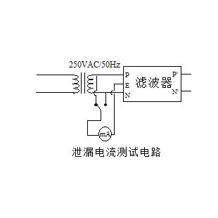 电源滤波器基础知识